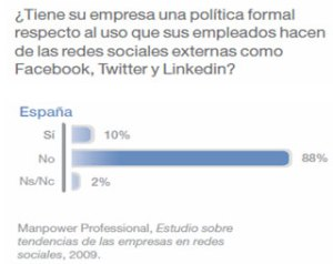 imagen informe redes sociales y empresa