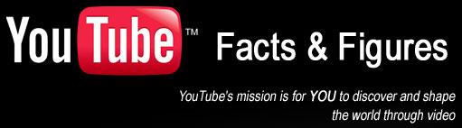 cabecera infografía youtube