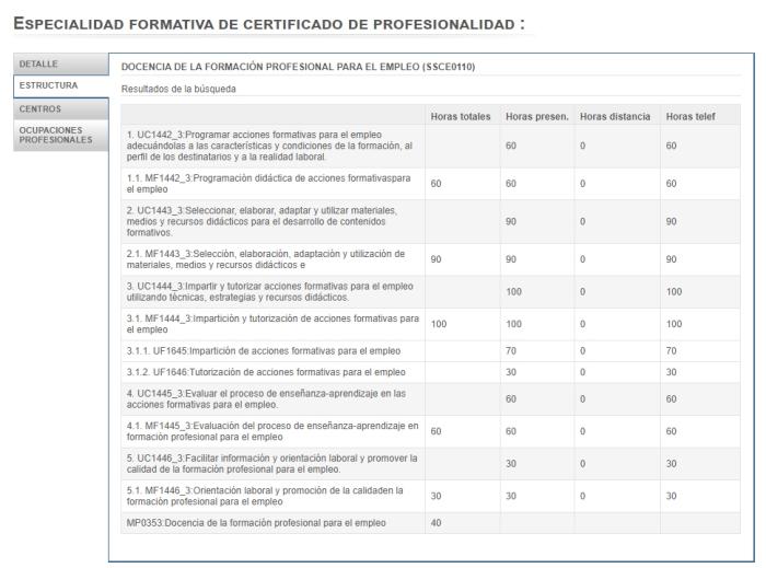captura ficha certificado de profesionalidad Docencia FPE
